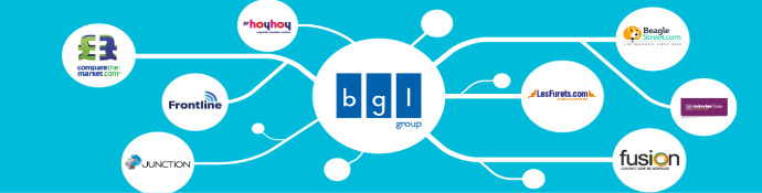 BGL Group